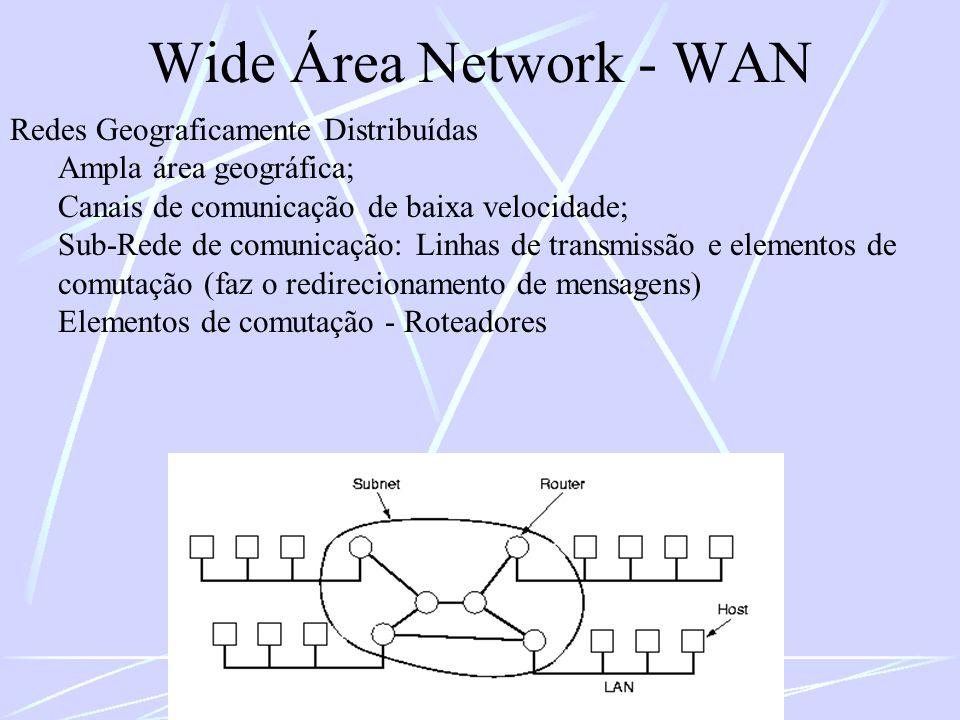 Wide Área Network - WAN Redes Geograficamente Distribuídas