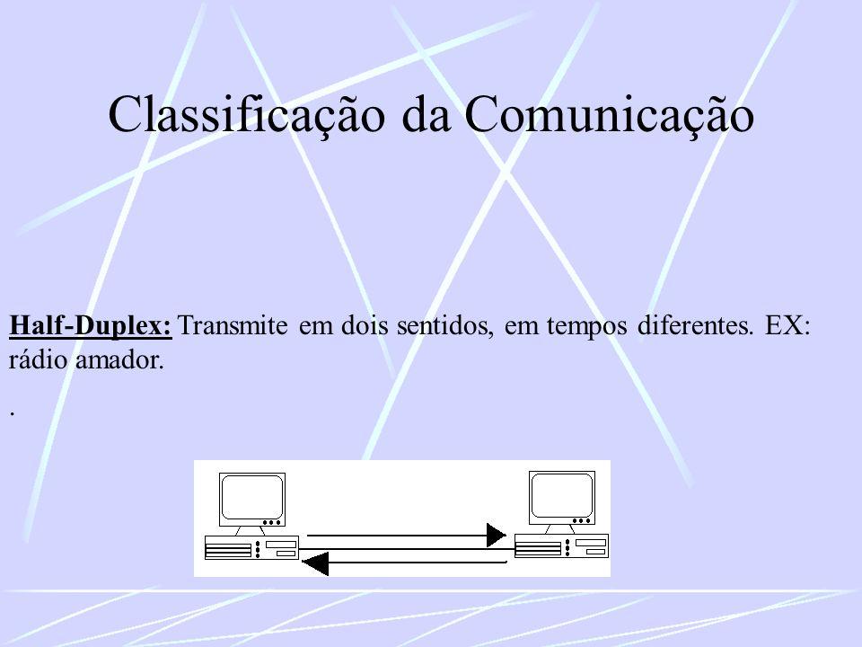 Classificação da Comunicação