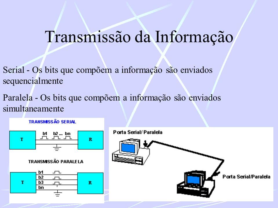 Transmissão da Informação