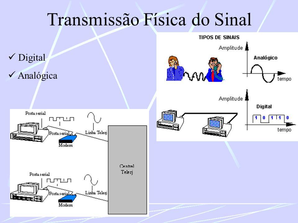 Transmissão Física do Sinal