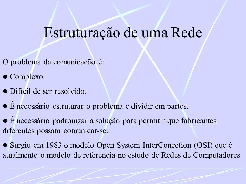 Estruturação de uma Rede