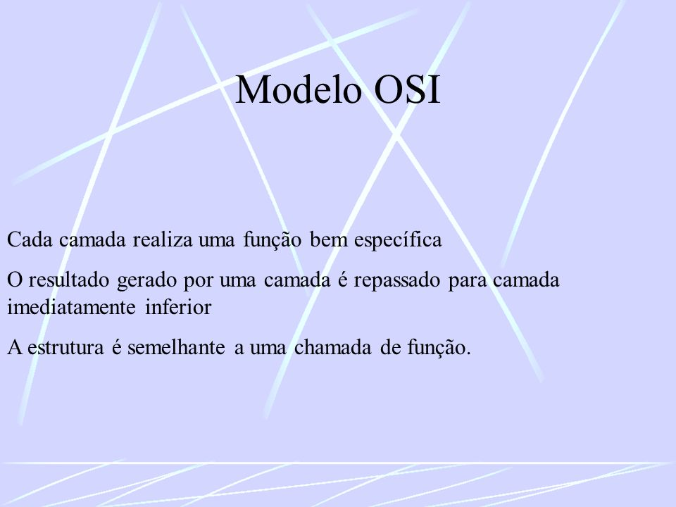 Modelo OSI Cada camada realiza uma função bem específica