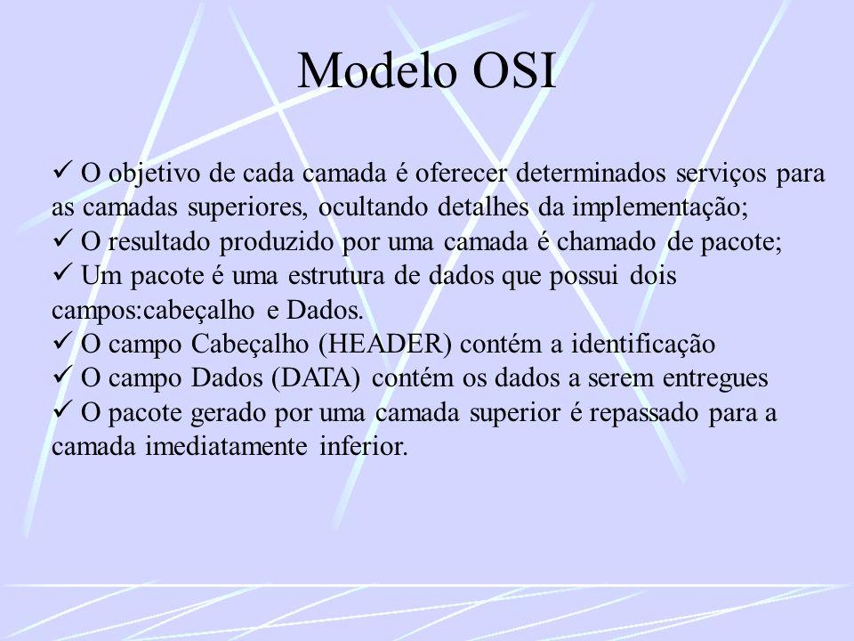 Modelo OSI O objetivo de cada camada é oferecer determinados serviços para as camadas superiores, ocultando detalhes da implementação;