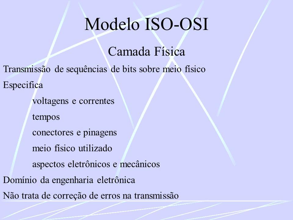 Modelo ISO-OSI Camada Física