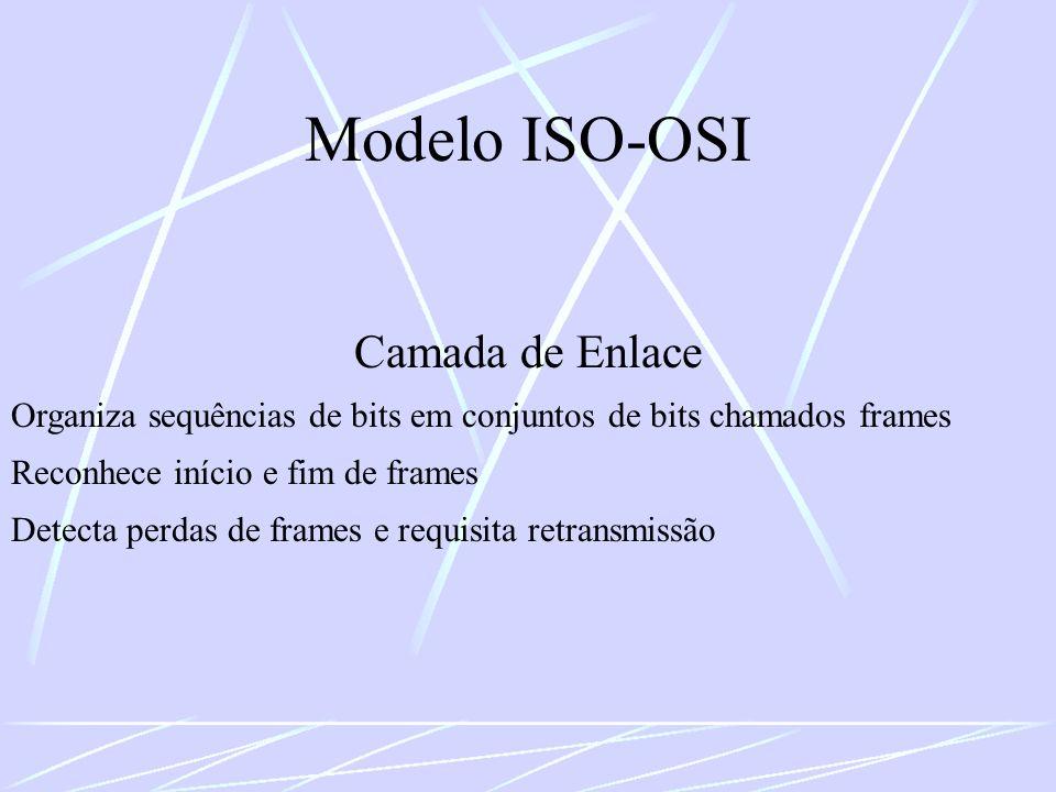 Modelo ISO-OSI Camada de Enlace