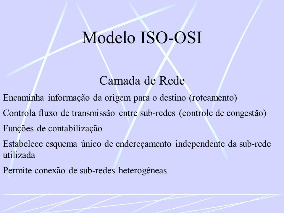 Modelo ISO-OSI Camada de Rede
