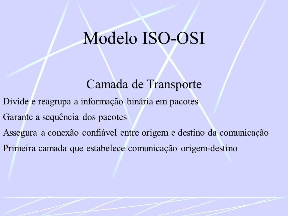 Modelo ISO-OSI Camada de Transporte