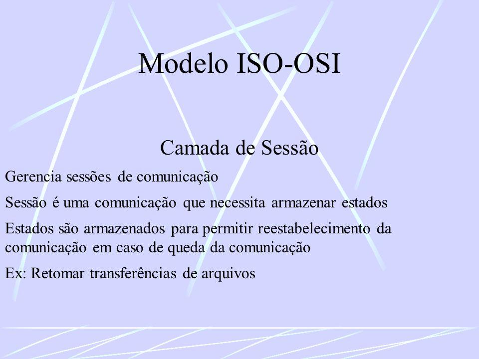 Modelo ISO-OSI Camada de Sessão Gerencia sessões de comunicação