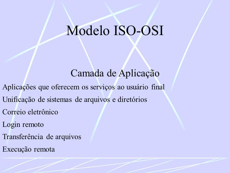 Modelo ISO-OSI Camada de Aplicação