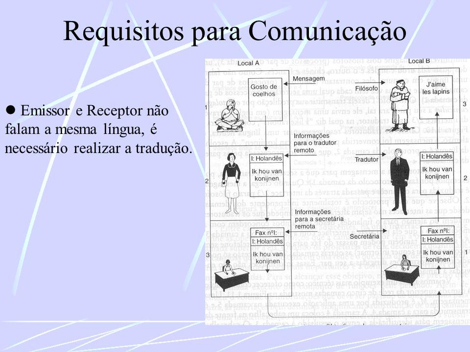 Requisitos para Comunicação