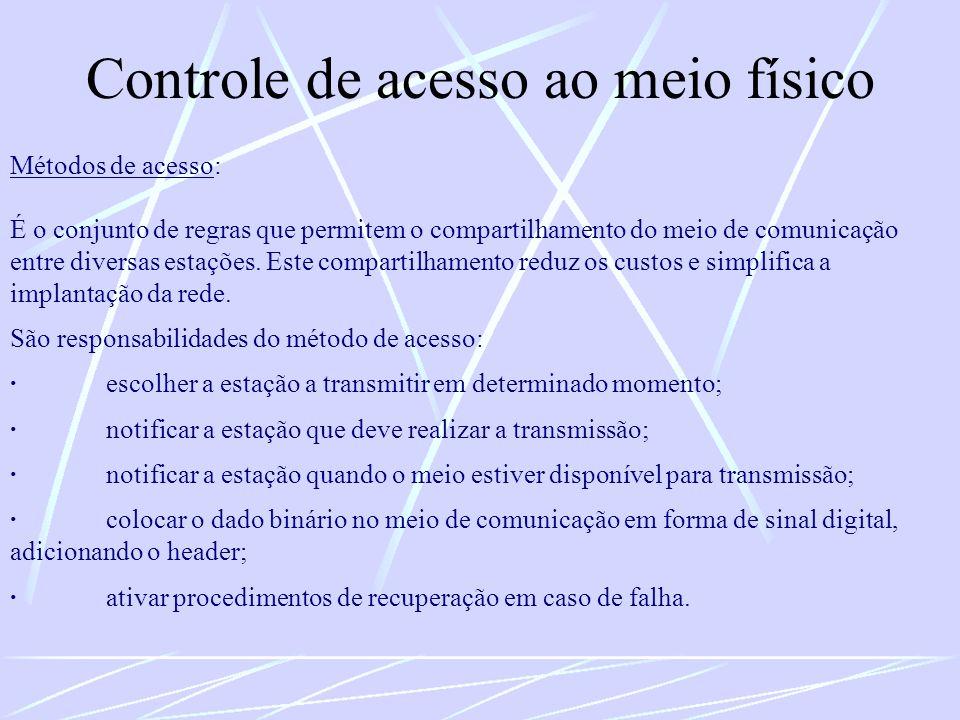 Controle de acesso ao meio físico