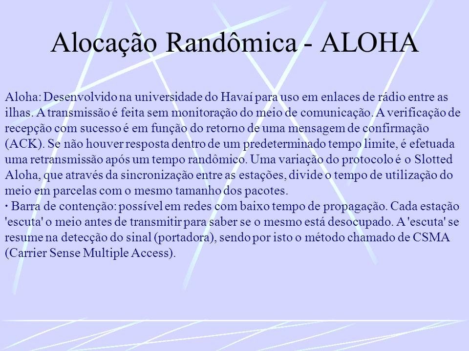 Alocação Randômica - ALOHA