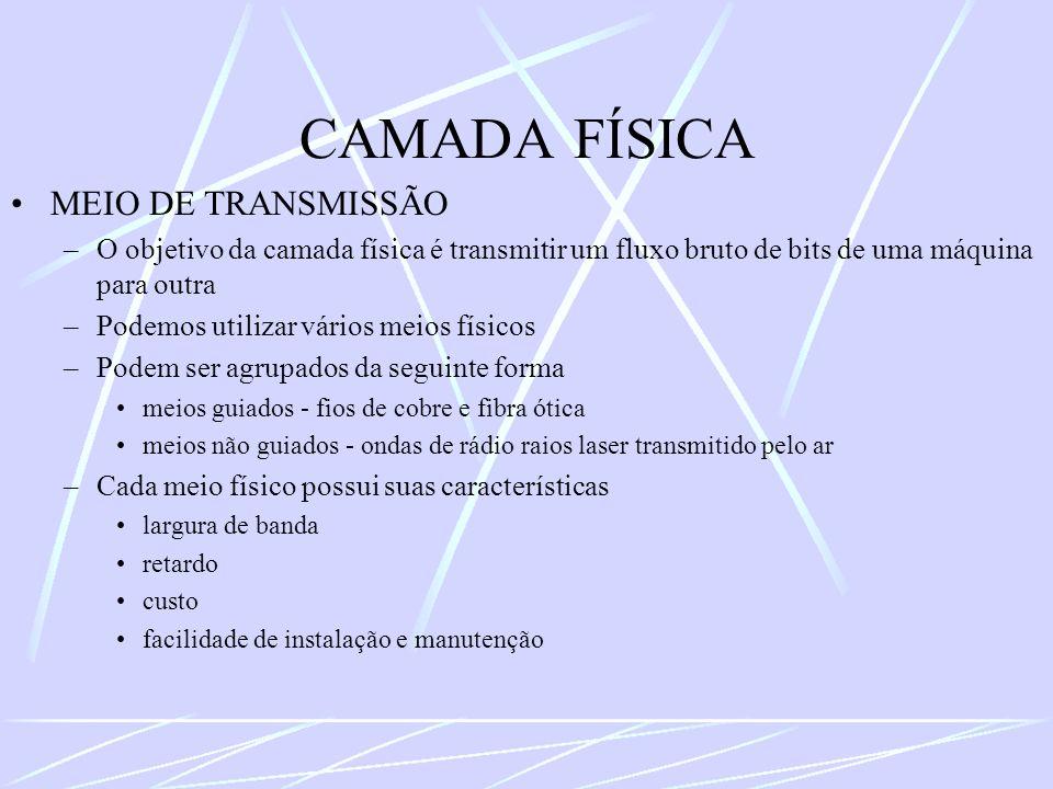 CAMADA FÍSICA MEIO DE TRANSMISSÃO