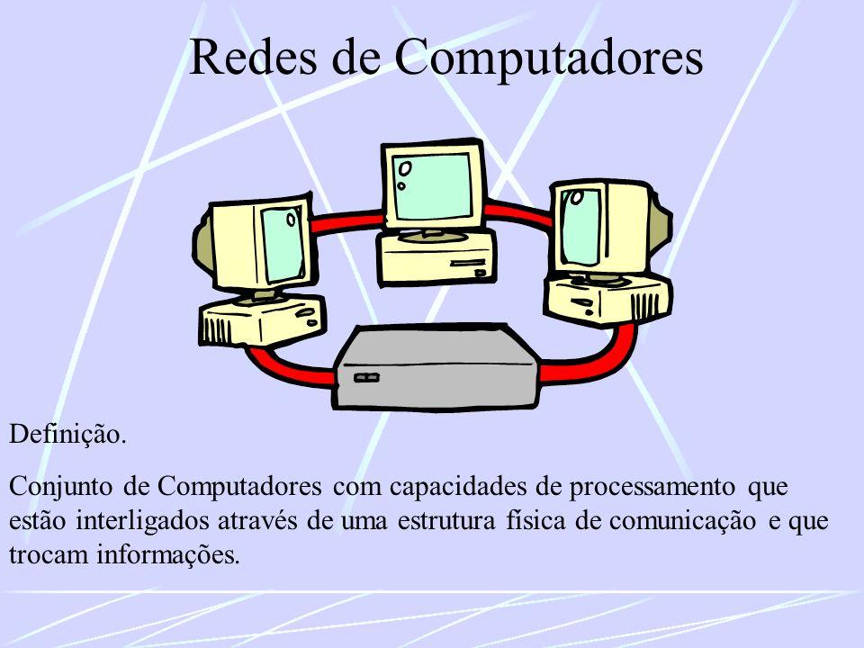 Redes de Computadores Definição.