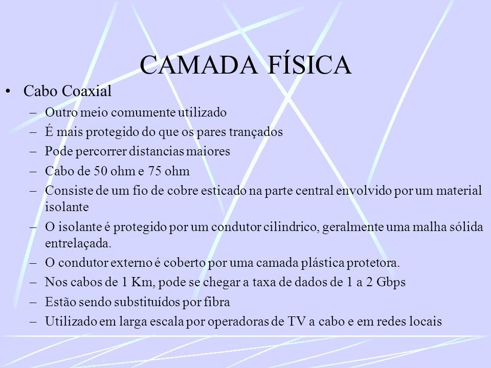 CAMADA FÍSICA Cabo Coaxial Outro meio comumente utilizado