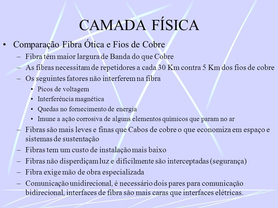 CAMADA FÍSICA Comparação Fibra Ótica e Fios de Cobre