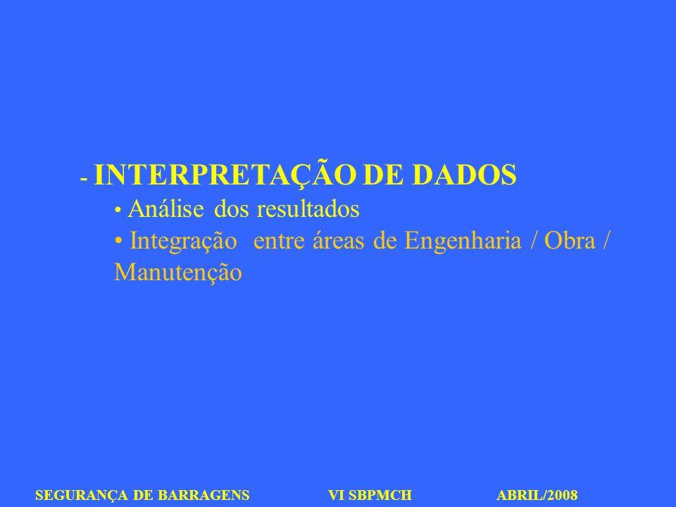 Integração entre áreas de Engenharia / Obra / Manutenção