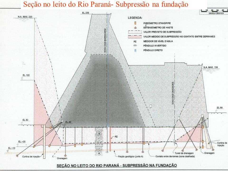 Seção no leito do Rio Paraná- Subpressão na fundação