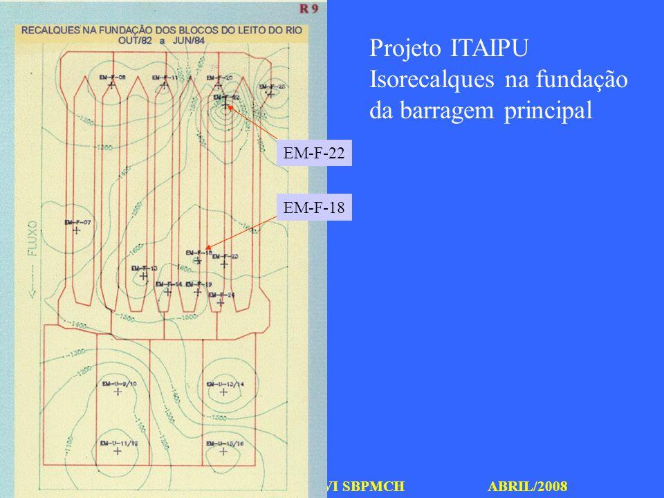Isorecalques na fundação da barragem principal
