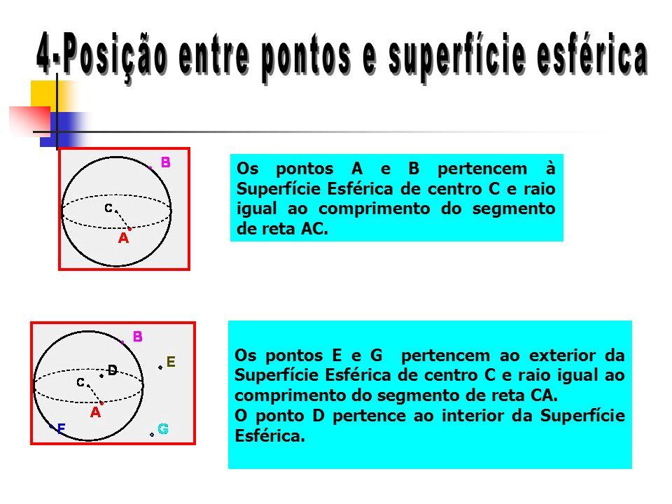 4-Posição entre pontos e superfície esférica
