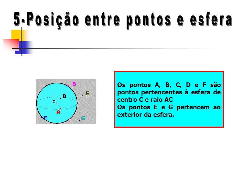 5-Posição entre pontos e esfera