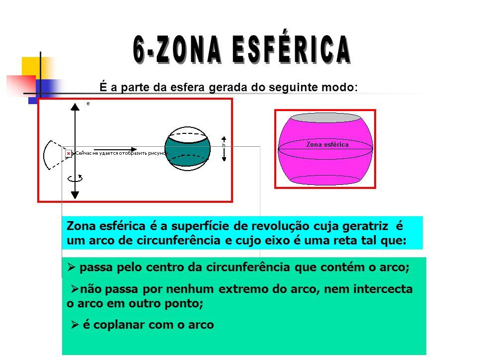 6-ZONA ESFÉRICA É a parte da esfera gerada do seguinte modo: