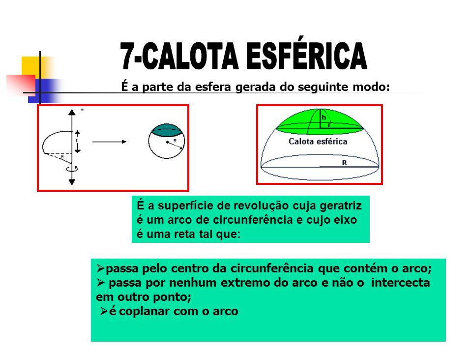7-CALOTA ESFÉRICA É a parte da esfera gerada do seguinte modo: