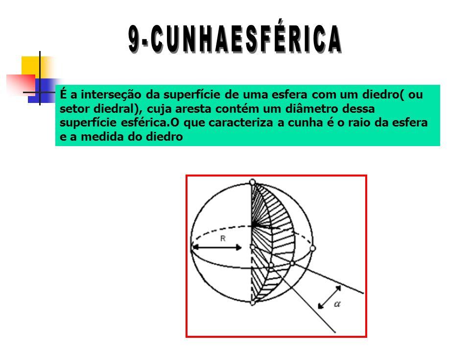 9-CUNHAESFÉRICA