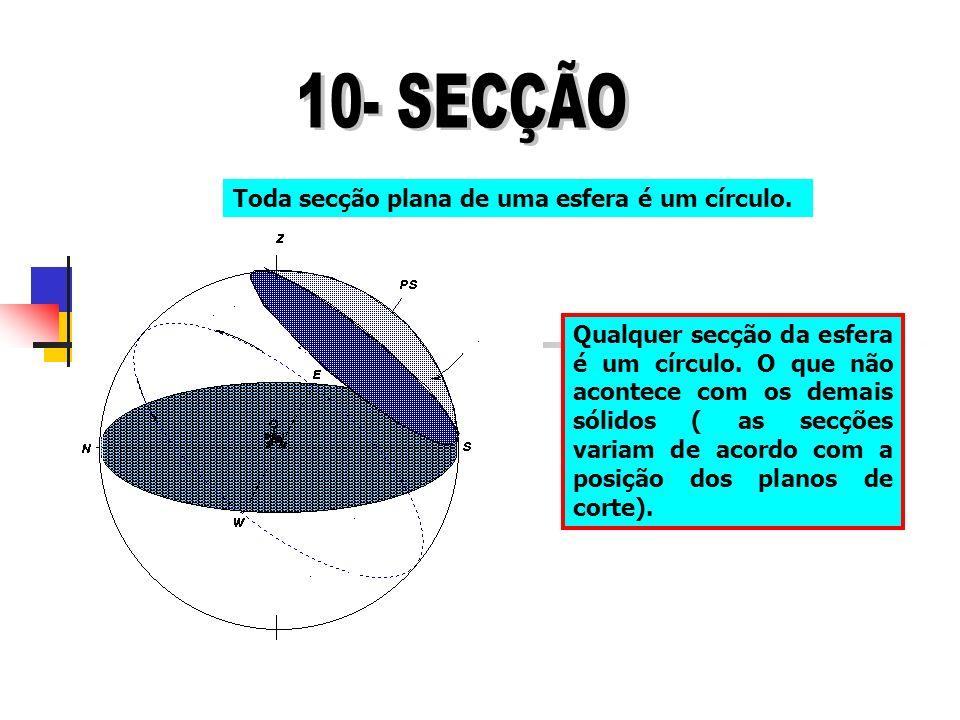 10- SECÇÃO Toda secção plana de uma esfera é um círculo.