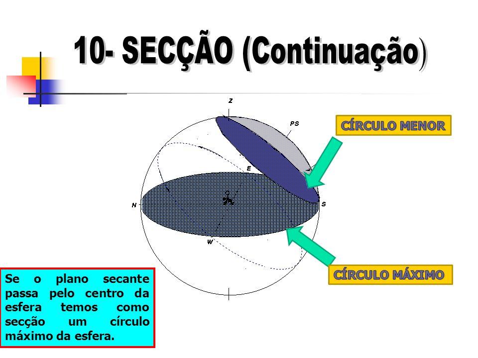 10- SECÇÃO (Continuação)