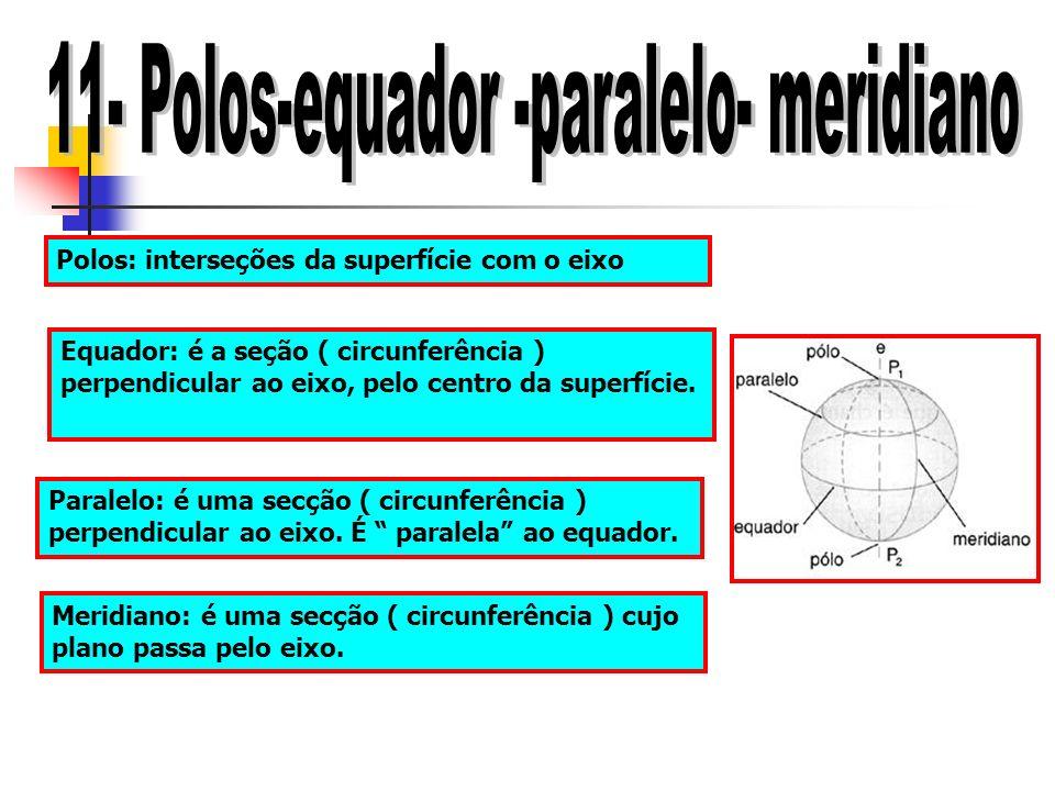 11- Polos-equador -paralelo- meridiano