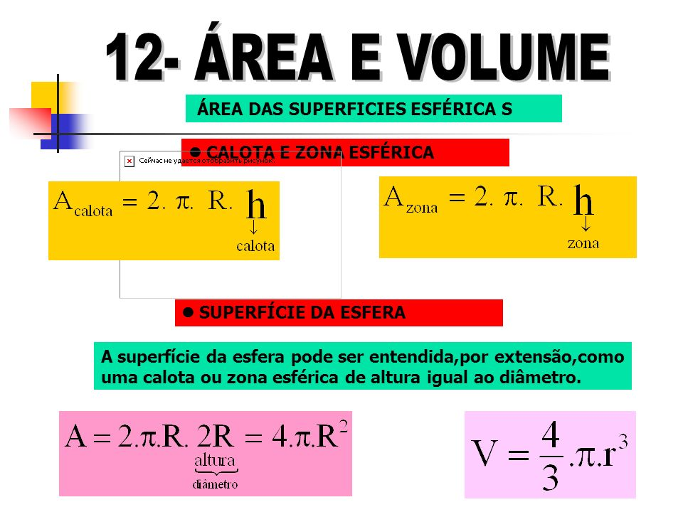 12- ÁREA E VOLUME ÁREA DAS SUPERFICIES ESFÉRICA S