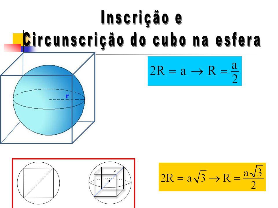 Circunscrição do cubo na esfera