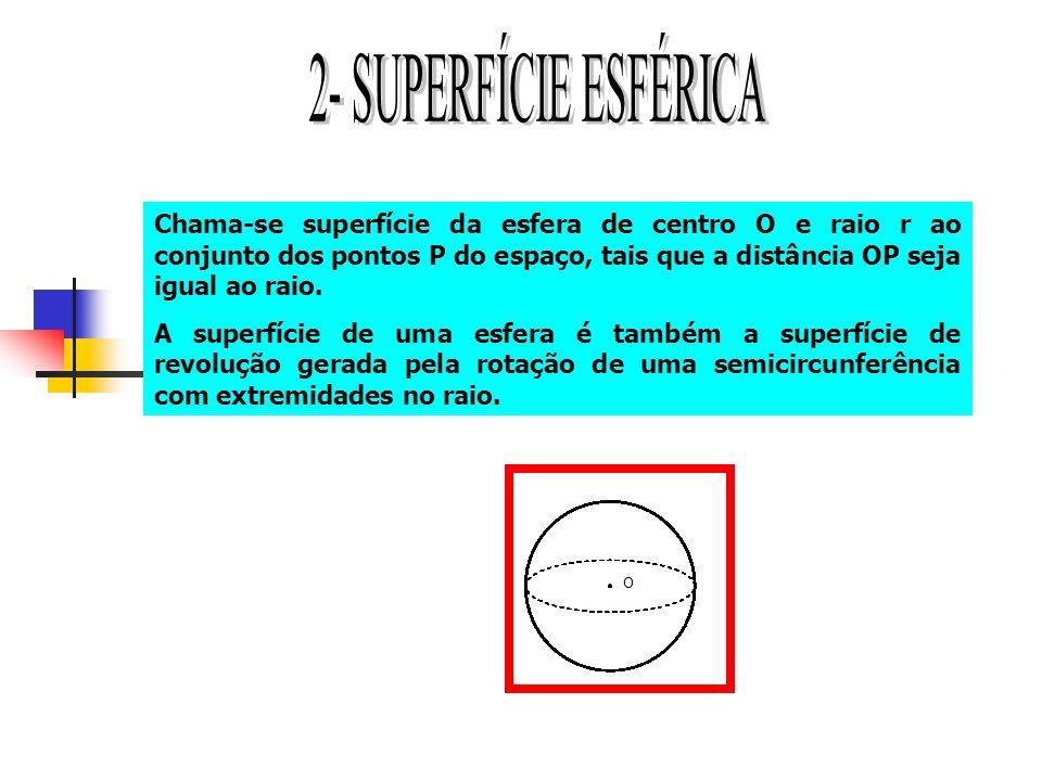 2- SUPERFÍCIE ESFÉRICA