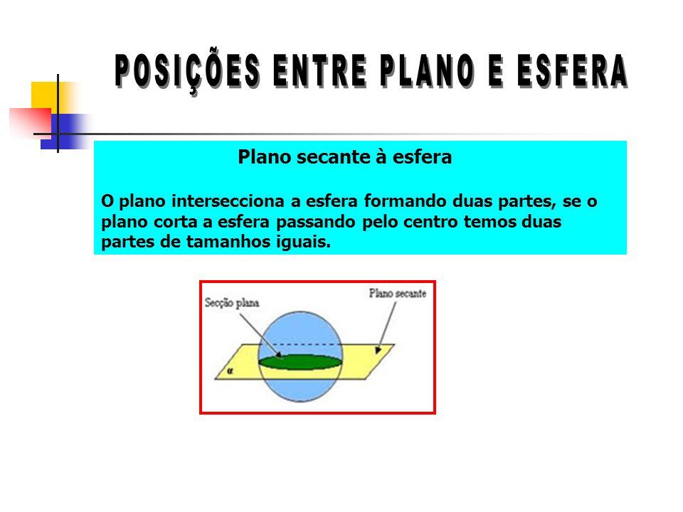 POSIÇÕES ENTRE PLANO E ESFERA