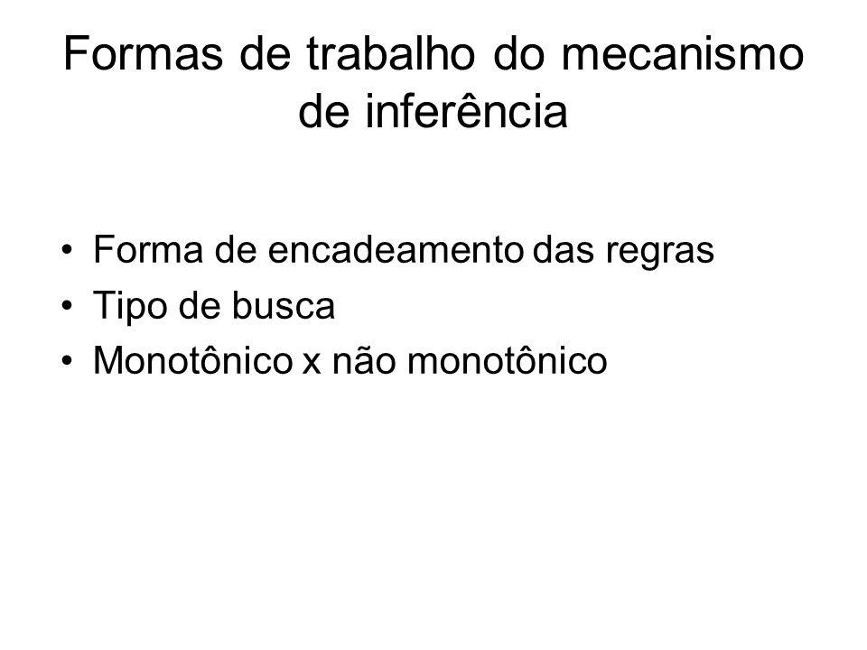 Formas de trabalho do mecanismo de inferência