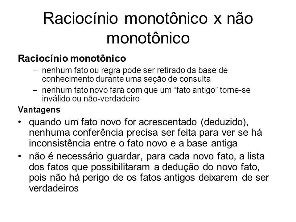 Raciocínio monotônico x não monotônico