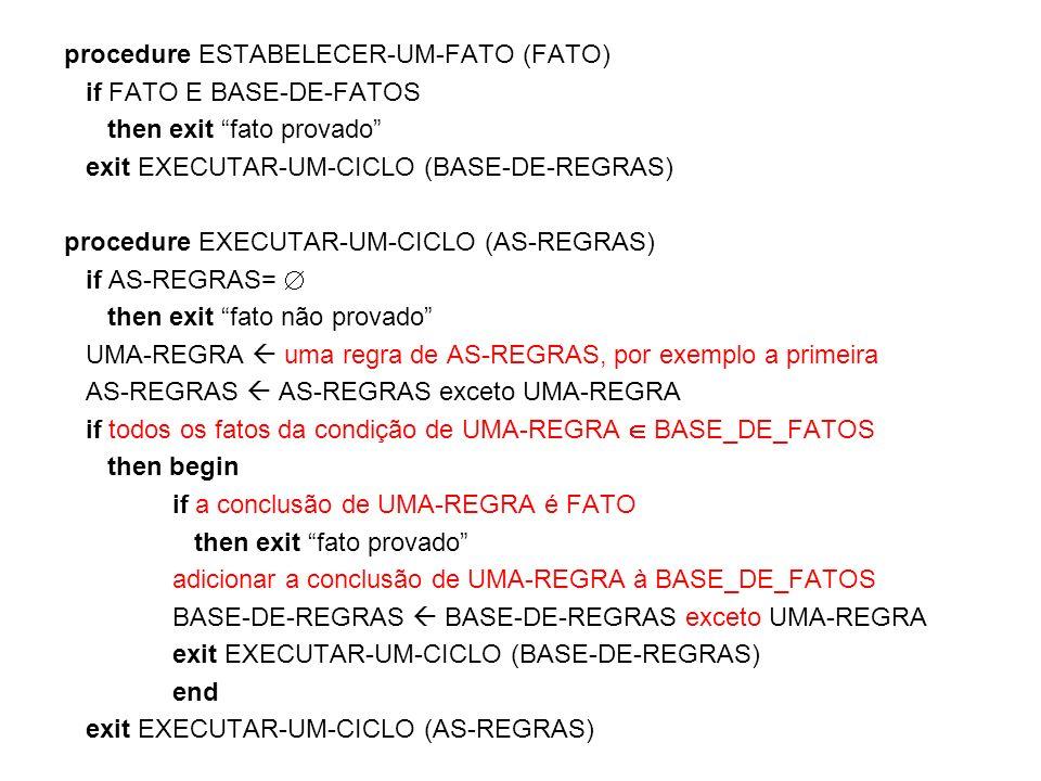 procedure ESTABELECER-UM-FATO (FATO)