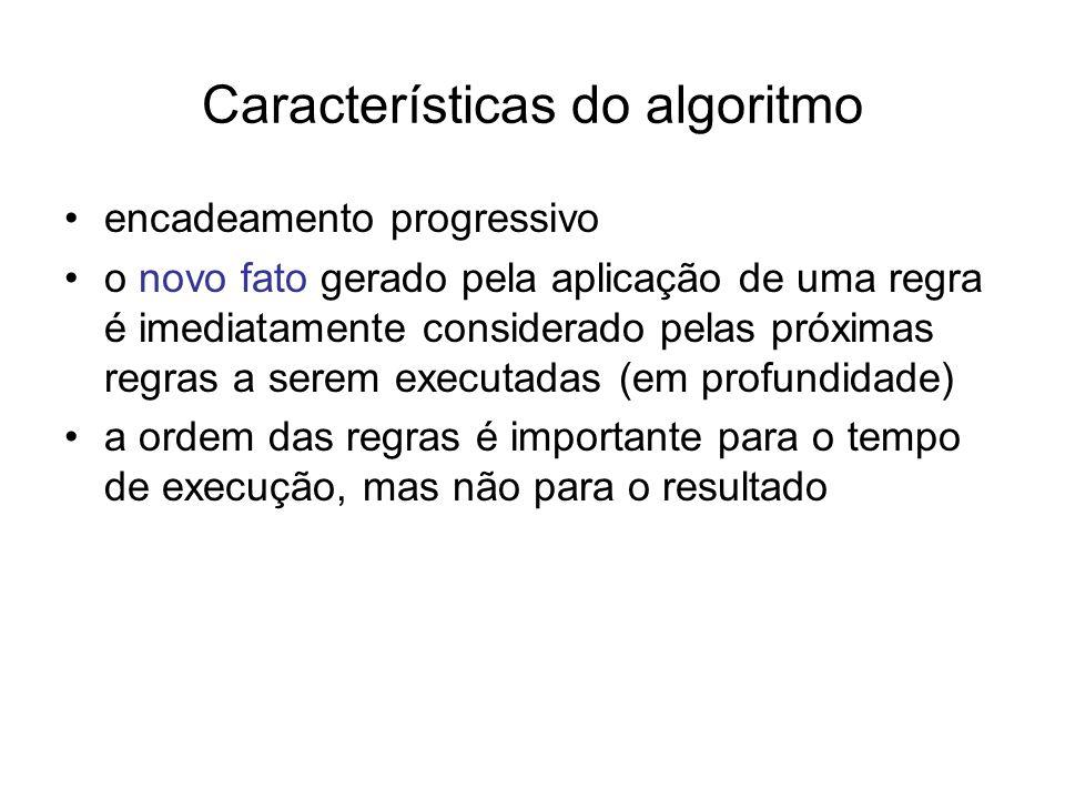 Características do algoritmo