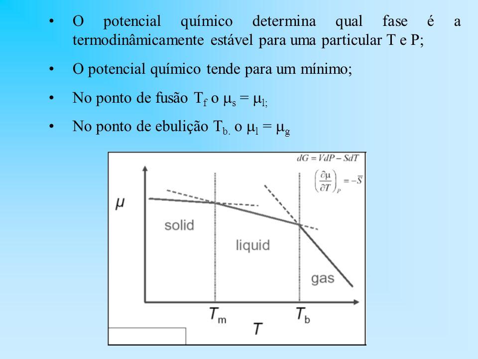 O potencial químico determina qual fase é a termodinâmicamente estável para uma particular T e P;