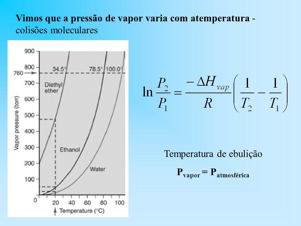 Temperatura de ebulição