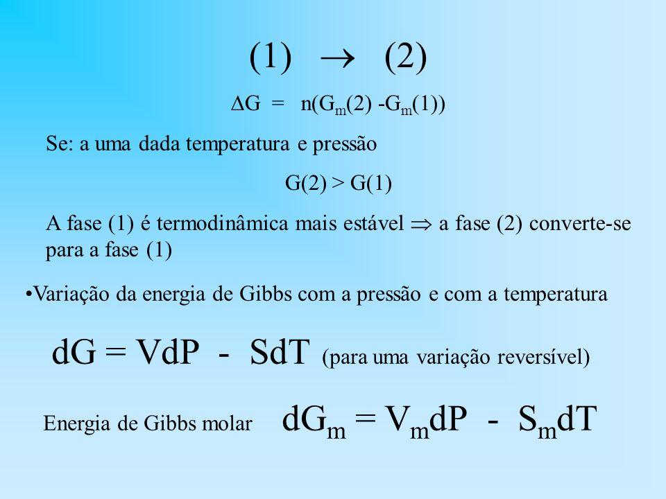 dG = VdP - SdT (para uma variação reversível)