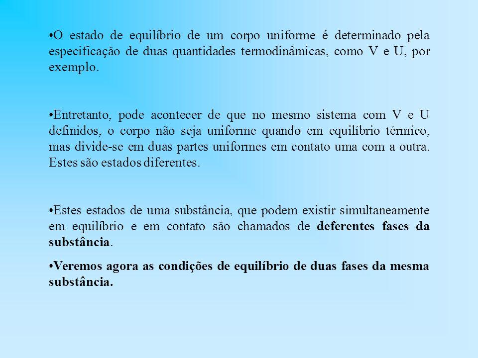 O estado de equilíbrio de um corpo uniforme é determinado pela especificação de duas quantidades termodinâmicas, como V e U, por exemplo.