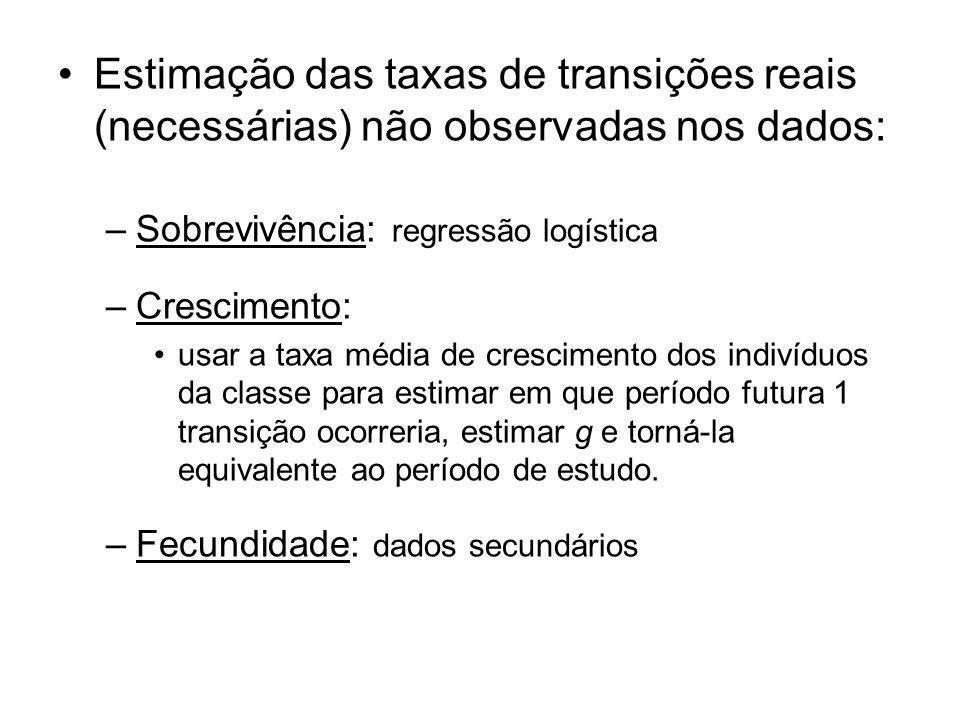 Estimação das taxas de transições reais (necessárias) não observadas nos dados: