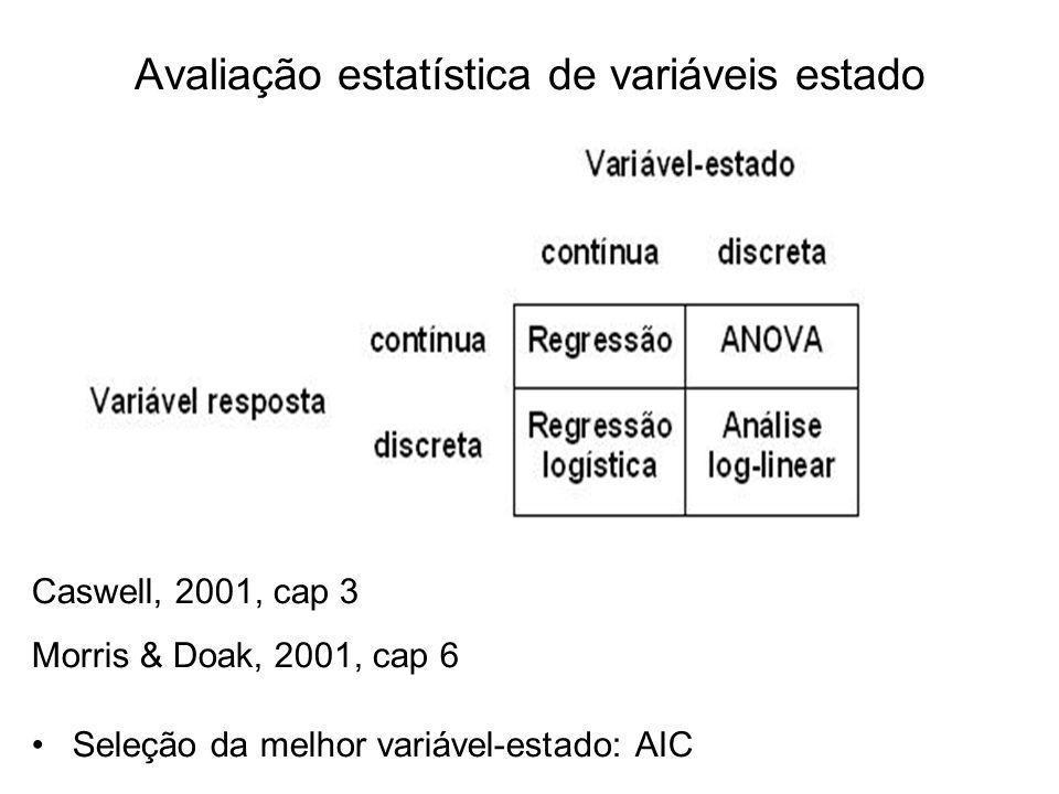 Avaliação estatística de variáveis estado