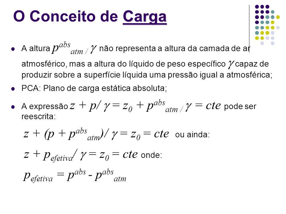 O Conceito de Carga z + pefetiva/  = z0 = cte onde: