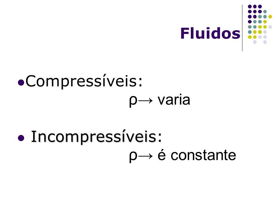 Fluidos Compressíveis: ρ→ varia Incompressíveis: ρ→ é constante