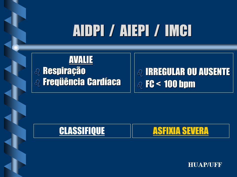 AIDPI / AIEPI / IMCI AVALIE Respiração Freqüência Cardíaca