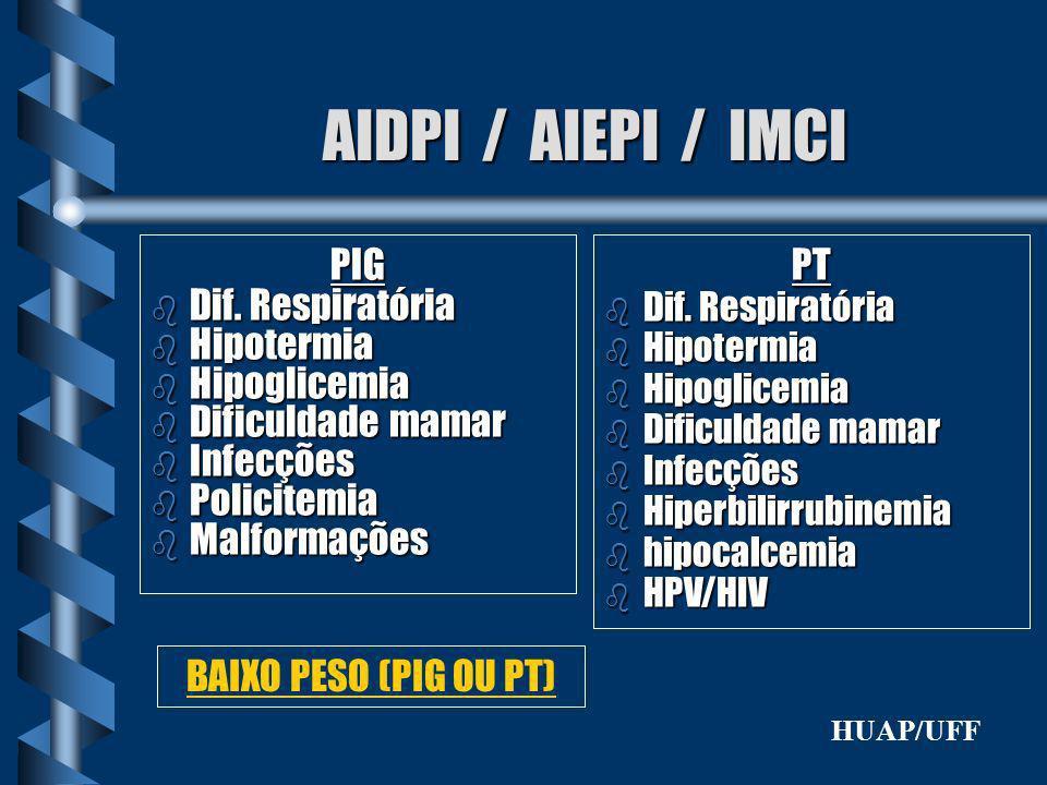 AIDPI / AIEPI / IMCI PIG Dif. Respiratória Hipotermia Hipoglicemia