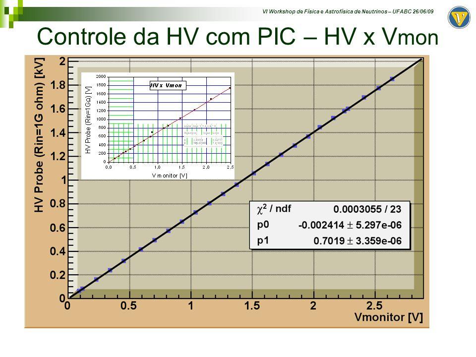 Controle da HV com PIC – HV x Vmon